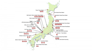 Power Plants in Japan